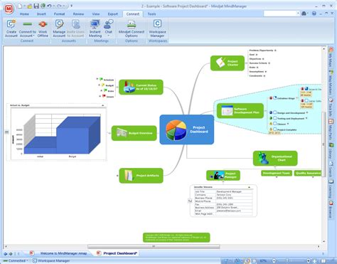 mindmanager templates free file mindmanager png