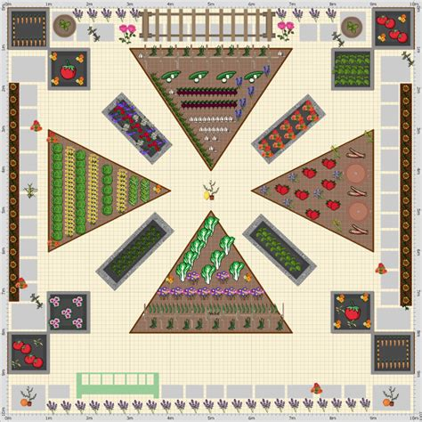 Garden Layout Template Garden Plan Potager Template