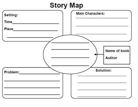 story maps story map driverlayer search engine