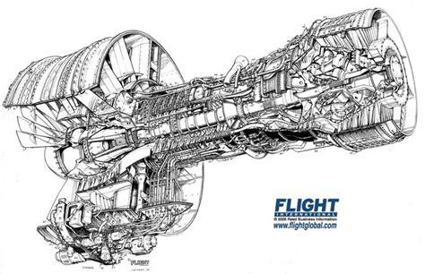 Ge Jet Engine Diagram Ge Electric Motor Diagram Wiring Diagram ...