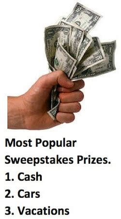 Sweepstakes Platform - which social platform is right for your sweepstakes or contest promotion