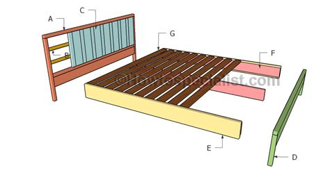 How To Build Platform Bed King Size Quick Woodworking Building A King Size Bed Frame