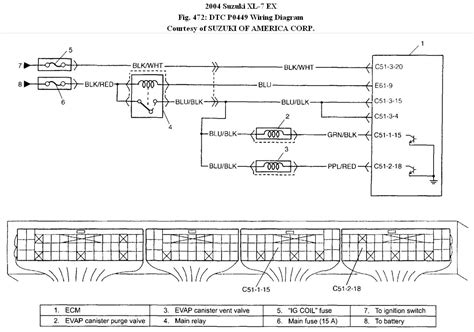 suzuki xl7 wiring diagram 2007 suzuki xl7 wiring diagram