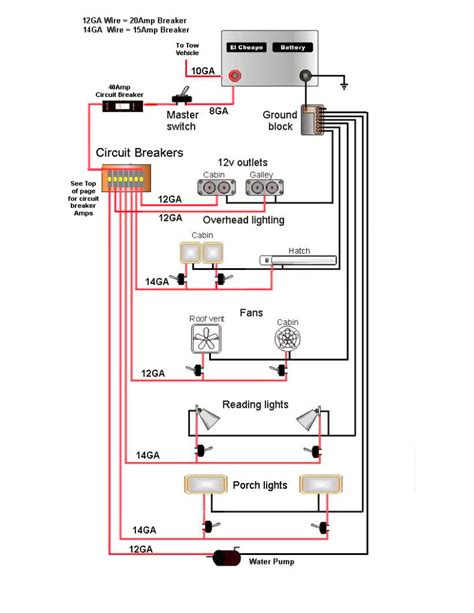 rv trailer wiring diagram wiring diagram with description