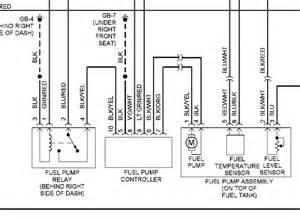 subaru wrx sti wiring diagram 2012 wrx subaru free wiring diagrams