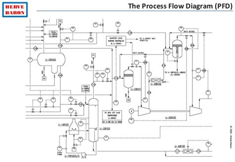 electrical flow chart diagram electrical drawing elsavadorla
