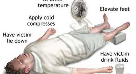 heat stroke signs how to recognize the signs of heat stroke back and neck chiropractors in