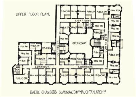 Floor Plans Waterloo commercial architecture of glasgow offices and warehouses