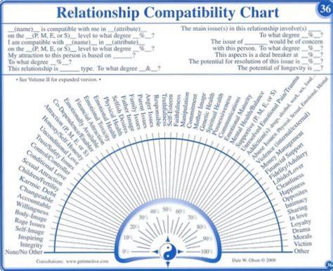 printable alphabet pendulum chart dowser ca susan collins dowsing teacher and intuitive
