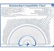 """Search Results For """"Blank Alphabet Chart"""" – Calendar 2015"""