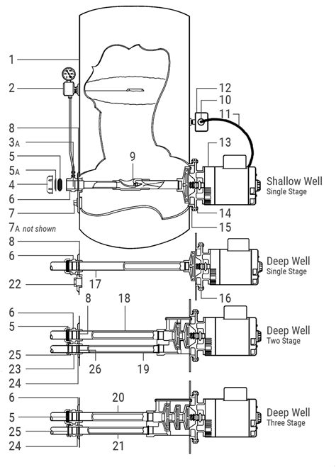 28 myers well wiring diagram 123wiringdiagram