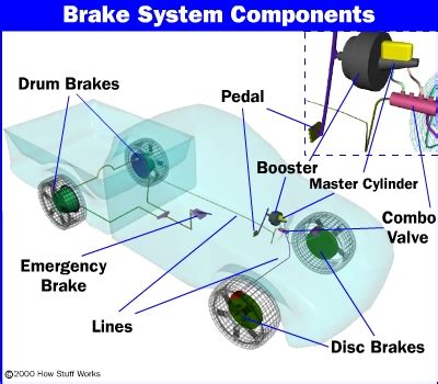 how cars work engines diesel fuel and brakes by howstuffworks com 9781625397935 nook book how brakes work howstuffworks