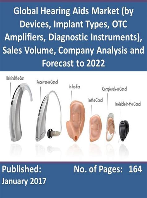 hearing aid types global hearing aids market by devices implant types otc