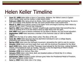 Helen Keller Essay by Helen Keller Essay