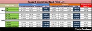 Car Covers Price In Bangalore Renault Duster All The Details Questions On Road Prices