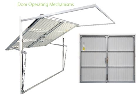 Garage Door Systems Read By Council Rotators And Rail Starmade Dock