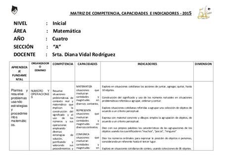 matriz de competencias y capacidades del nivel inicial 2015 matriz de competencias capacidades e indicadores 2015
