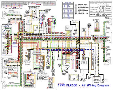 kawasaki klr   motorcycle electrical wiring diagram   wiring diagrams