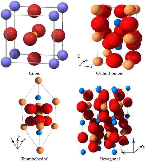 F Ratio Table Perovskite Nanomaterials Synthesis Characterization