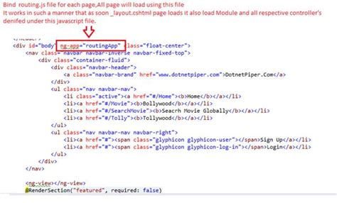 angularjs template for asp net mvc angularjs and asp net mvc movie library application part