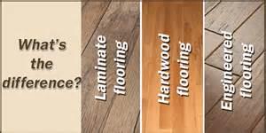 Hardwood vs engineered wood vs laminate wood floors