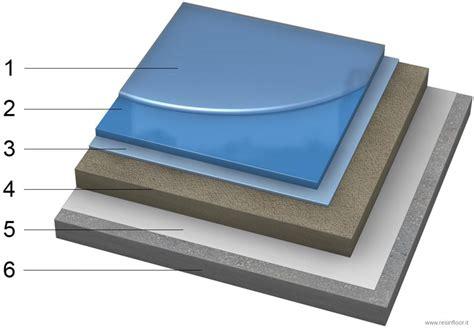 massetto per pavimenti pavimento con massetto epossidico in resina resin floor srl