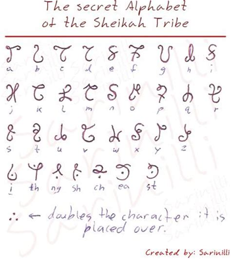 Languages That Use Symbols Instead Of Letters 25 best ideas about ancient symbols on glyphs