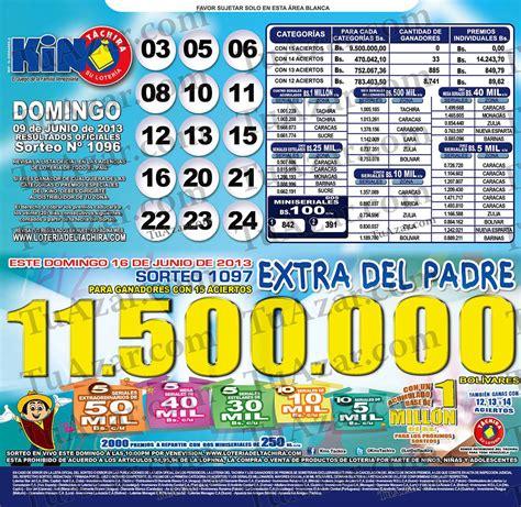 loteria kino tachira sorteo nro 1231 tuazar loter 237 a kino t 225 chira sorteo nro 1096 listado 171 tuazar