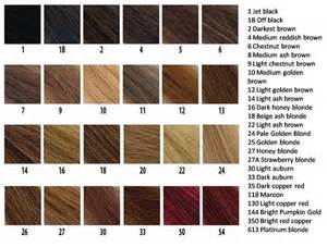 hair dye colors chart revlon hair color chart hairstyles ideas