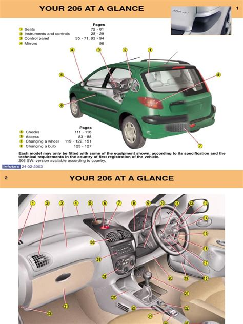 peugeot 206 owners manual 2003 airbag anti lock