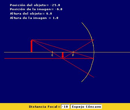 imagenes optica geometrica laboratorio de f 237 sica