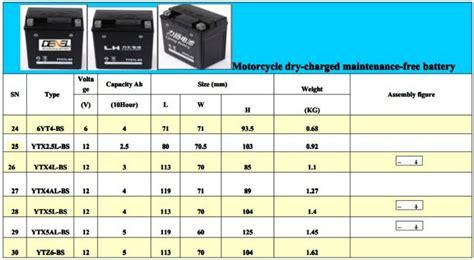 Motorrad Batterie 12v 7ah by Batteries Parts 12v 7ah High Performance Motorcycle