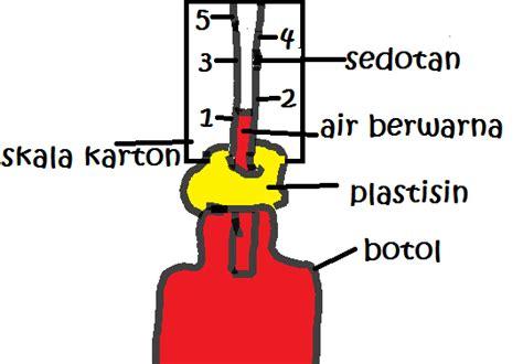 Termometer Raksa Praktikum alat fisika yang mudah dan murah thermometer sederhana