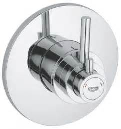 grohe avensys modern concealed thermostatic dual