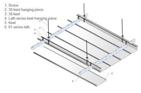 Ceiling Materials Types by Metal Ceilings Aluminum Ceiling Panel Seven Fireproof Ceiling Manufacturer