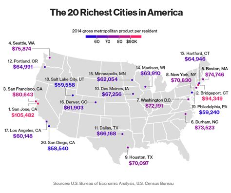 these are the 10 richest cities and areas in south africa these are the most productive cities in the united states santa real estate