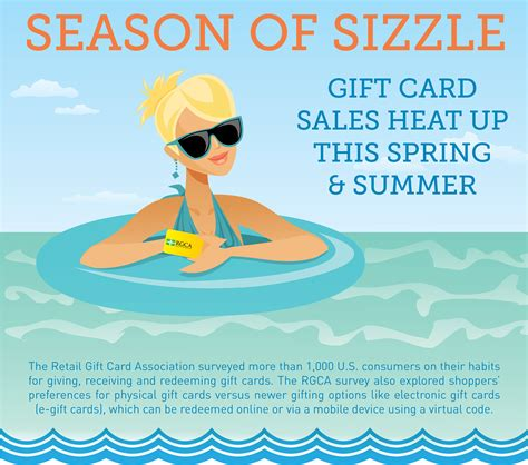 The Habit Gift Card - retail gift card association forecasts big gift card sales this spring and summer