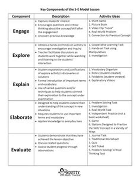 5 e lesson plan template science 5 e lesson plan template 5e lesson plan template
