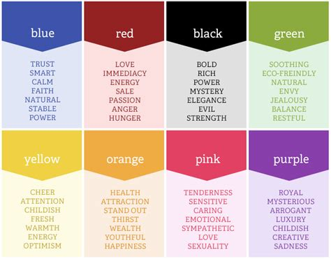 color and meaning marketing tips decor tabsite