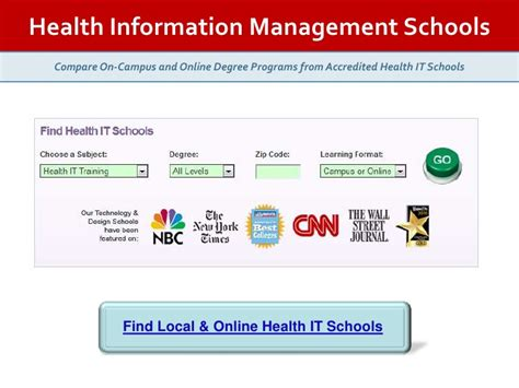 Bu Mba Health Sector Management by Masters In Information Technology Accredited