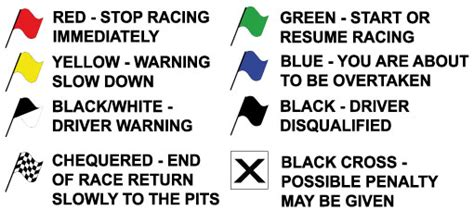 raceway layout meaning track layout circuit rules mr karting