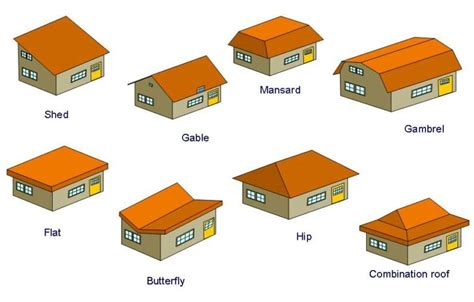 different types of roof styles different types of roofs for your building project david