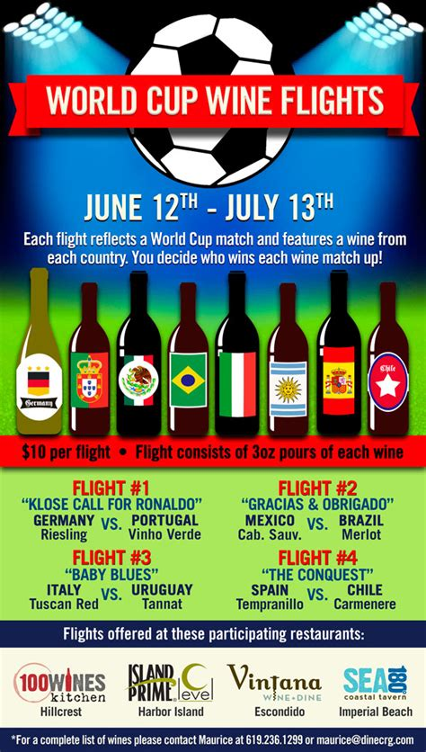 World Cup Wine Flights at Island Prime   Cohn Restaurant Group