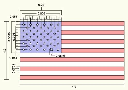 enlightening facts about the american flag you didn't know