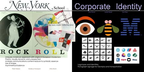 graphic design classes nyc graphic design a new history it s superman
