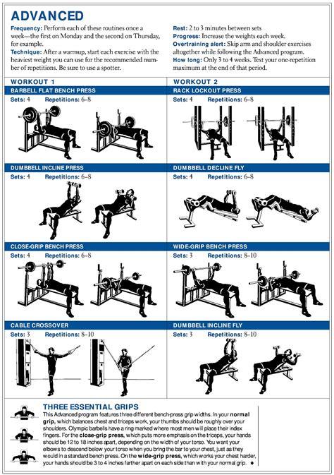 Chest workouts for men labels chest front deltoid lrrlc8gi
