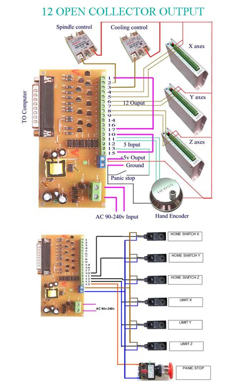 honeywell limit switch wire diagram