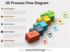 flow chart template for powerpoint 3d process flow powerpoint diagram presentationgo