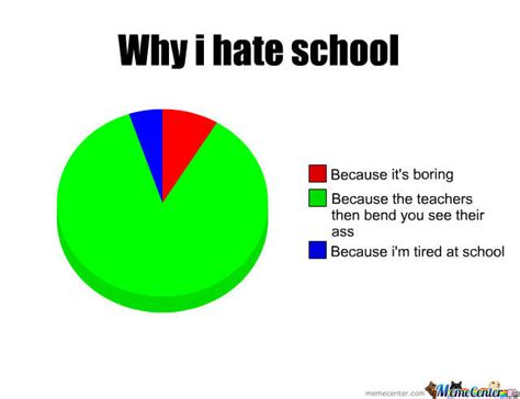 Fuck School Meme - why i hate school by negenu meme center