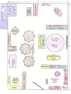 25 best ideas about preschool classroom layout on
